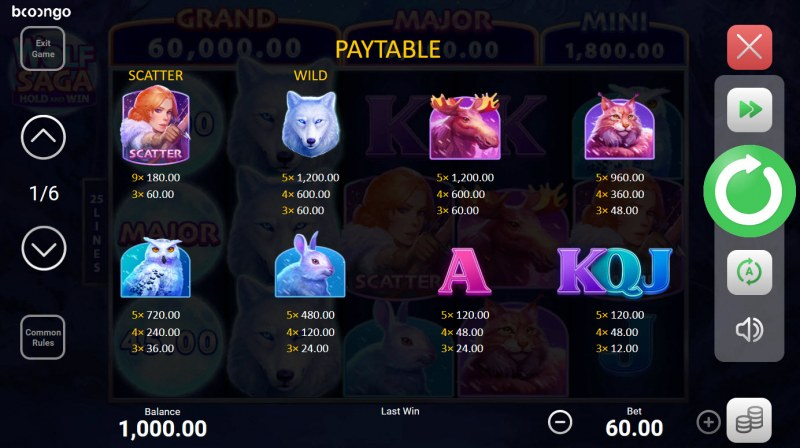Wolf Saga Hold and Win :: Paytable