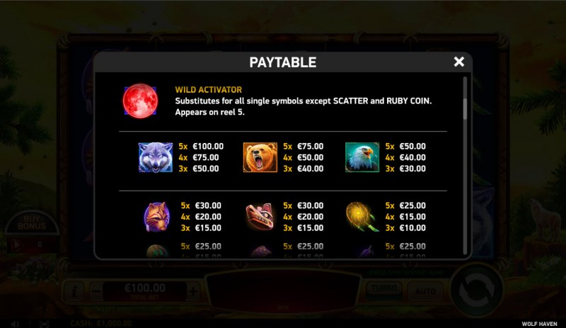 Wolf Haven :: Paytable - High Value Symbols