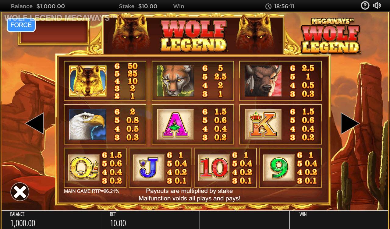 Wolf Legend Megaways :: Paytable