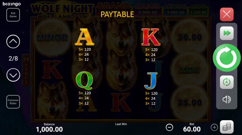 Wolf Night Hold and Win :: Paytable - Low Value Symbols