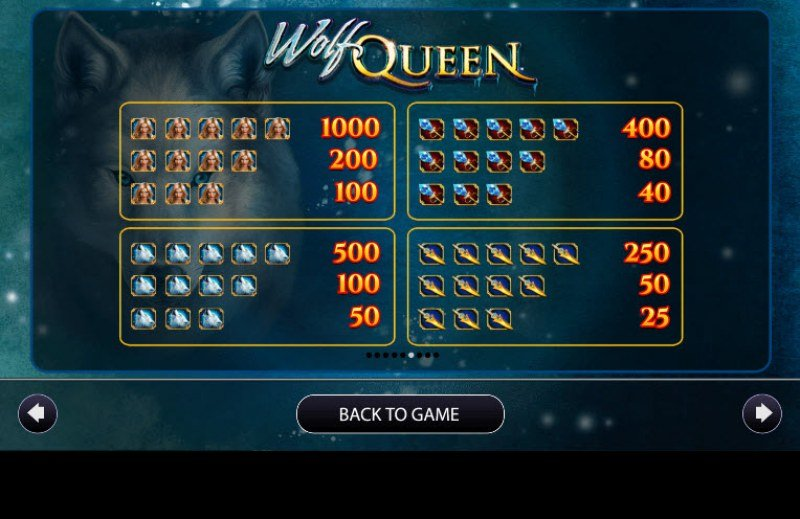 Wolf Queen :: Paytable - High Value Symbols