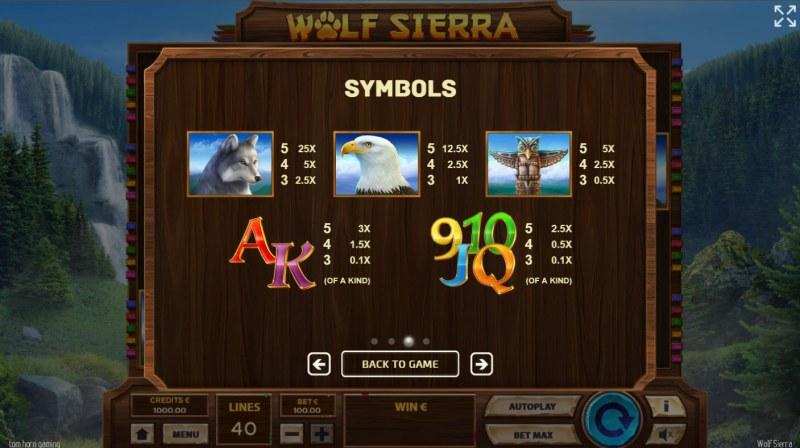 Wolf Sierra :: Paytable