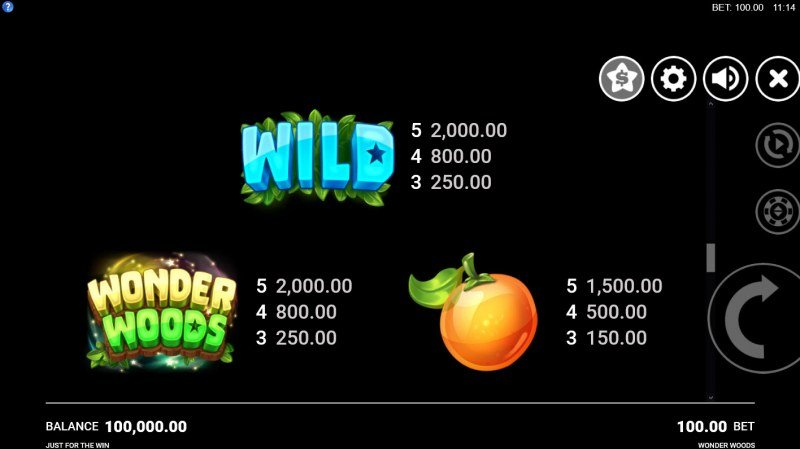 Wonder Woods :: Paytable - High Value Symbols