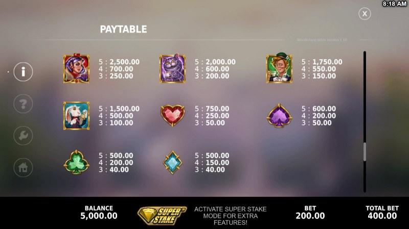 Wonderland Wilds :: Paytable