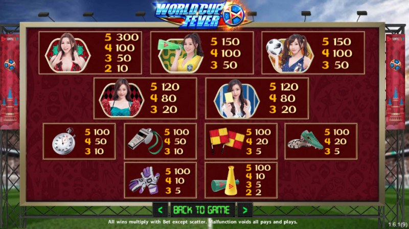 World Cup Fever :: Paytable
