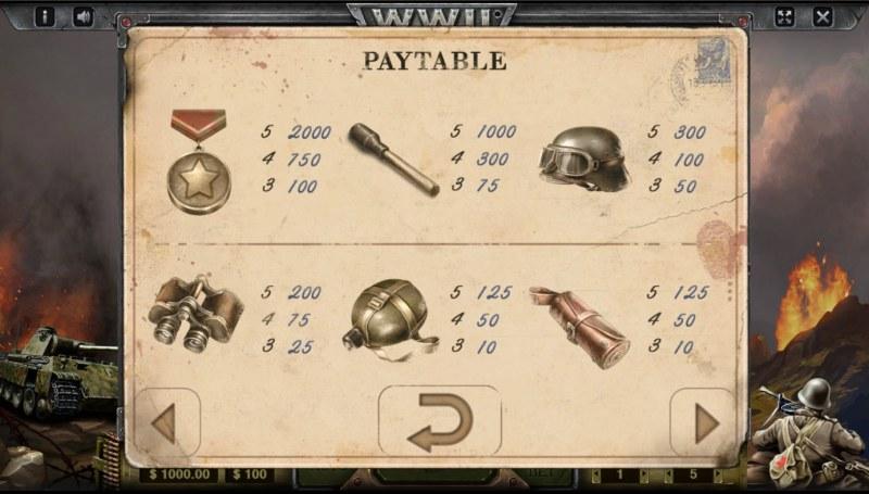WW II :: Paytable - High Value Symbols
