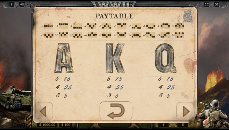 WW II :: Paytable - Low Value Symbols