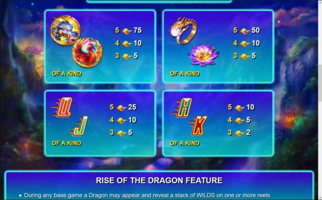 Slot game symbols paytable featuring Chinese dragon themed icons.