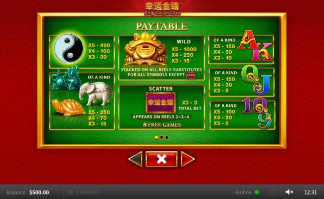 Xing Yun Jin Chan :: Paytable