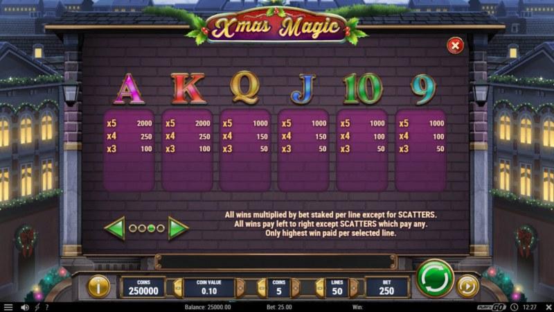 Xmas Magic :: Paytable - Low Value Symbols