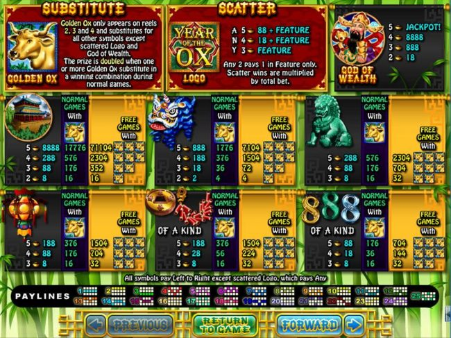 Casino Brango featuring the Video Slots Year of Fortune with a maximum payout of $444,440