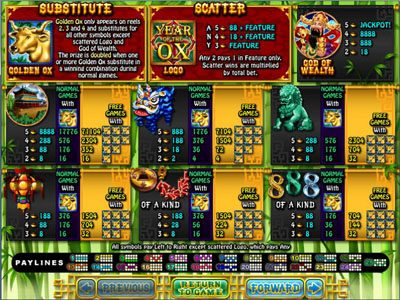 Bodog featuring the Video Slots Year of Fortune with a maximum payout of $444,440