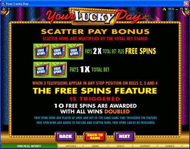 EypoBet featuring the Video Slots Your Lucky Day with a maximum payout of $50,000