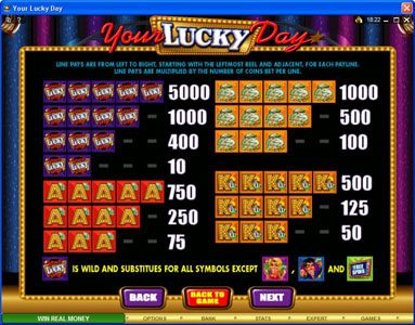 Go Wild featuring the Video Slots Your Lucky Day with a maximum payout of $50,000