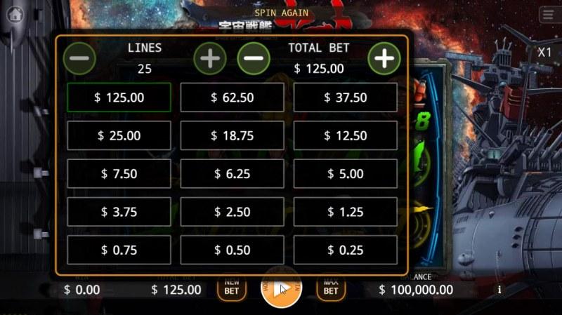 Yamato :: Available Betting Options