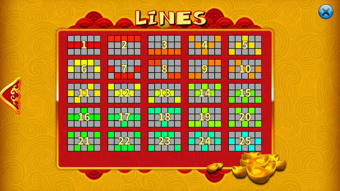 Yun Cai Tong Zi :: Paylines 1-25