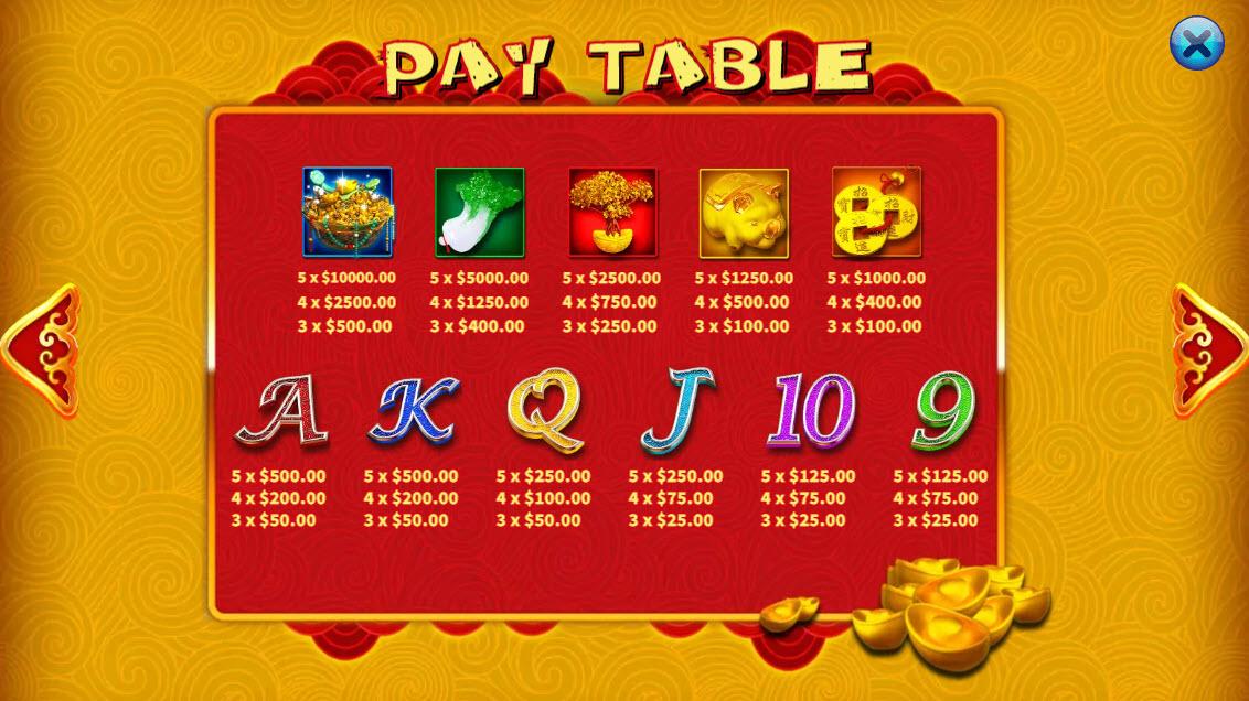 Yun Cai Tong Zi :: Paytable