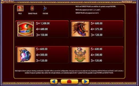 CasinoCasino featuring the Video Slots Zanzibar with a maximum payout of $1,500