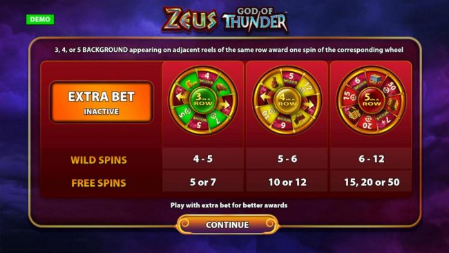 Zeus God of Thunder :: 3, 4 or 5 boxkground symbols appearing on any adjacent reels of the same row award one spin of the corresponding wheel