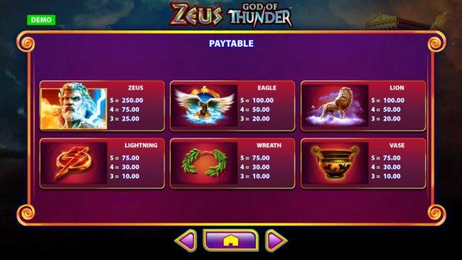 Zeus God of Thunder :: High value slot game symbols paytable