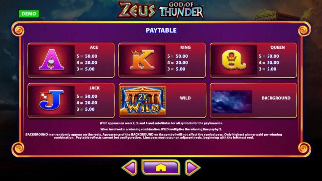 Zeus God of Thunder :: Low value game symbols paytable