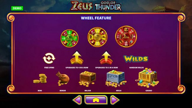 Powerspins featuring the Video Slots Zeus God of Thunder with a maximum payout of $250,000