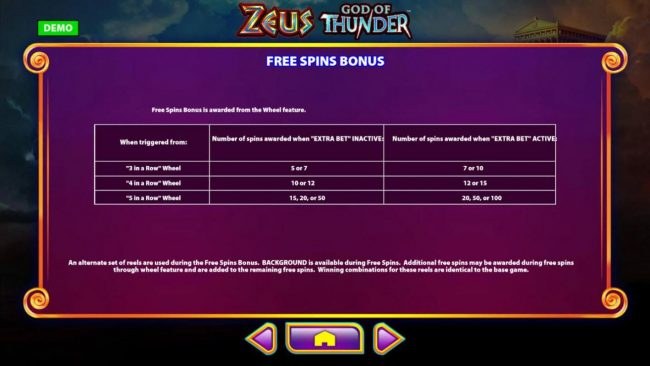 Zeus God of Thunder :: Free Spins Bonus Rules