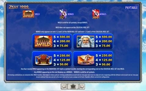High value slot game symbols paytable. Symbols include the Parthenon WILD, Zues, a throne and Pegasus