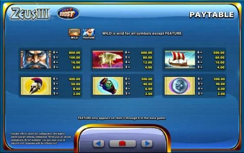Zeus III :: High value slot game symbols paytable. Feature only appears on reels 2 through 6 in the base game.