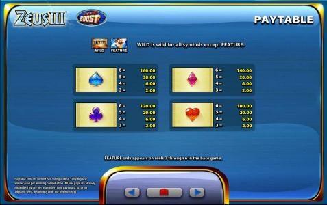 Zeus III :: Low value game symbols paytable