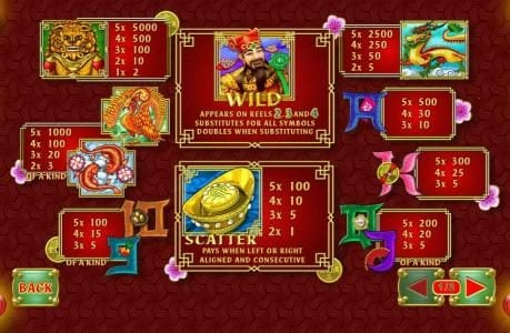 Slot game symbols paytable. The lion is the highest value symbol on the game board. A five of a kind will pay 5,000 coins.