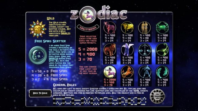 Mandarin featuring the Video Slots Zodiac with a maximum payout of $2,500