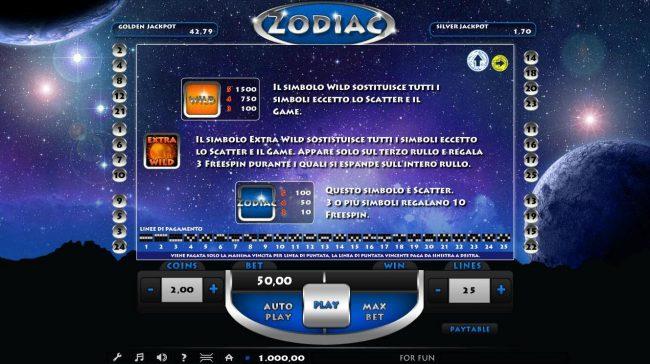 Zodiac :: Wild Symbol Rules