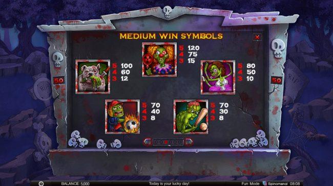 Zombie Slot Mania :: Medium Value Symbols