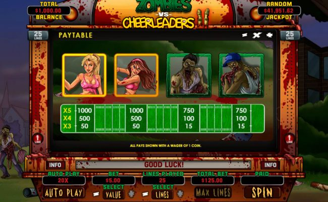 Kudos featuring the Video Slots Zombies vs Cheerleaders II with a maximum payout of $5,000