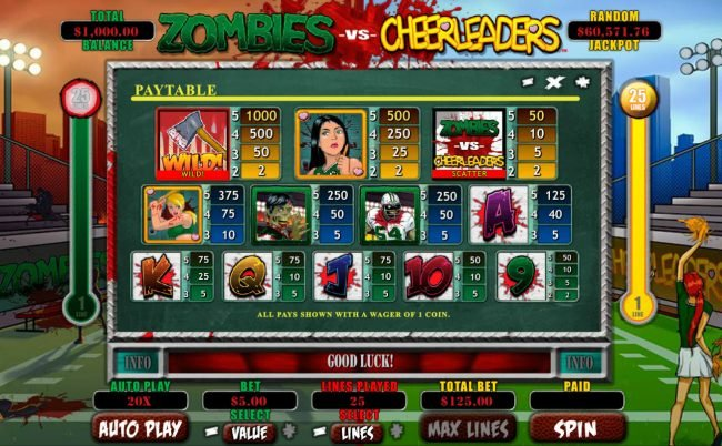 Planet 7 featuring the Video Slots Zombies vs Cheerleaders with a maximum payout of $5,000