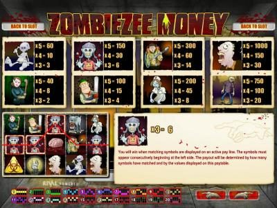Mayan Fortune featuring the Video Slots Zombiezee Money with a maximum payout of $10,000