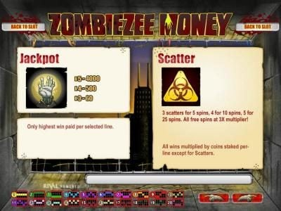 Supernova featuring the Video Slots Zombiezee Money with a maximum payout of $10,000