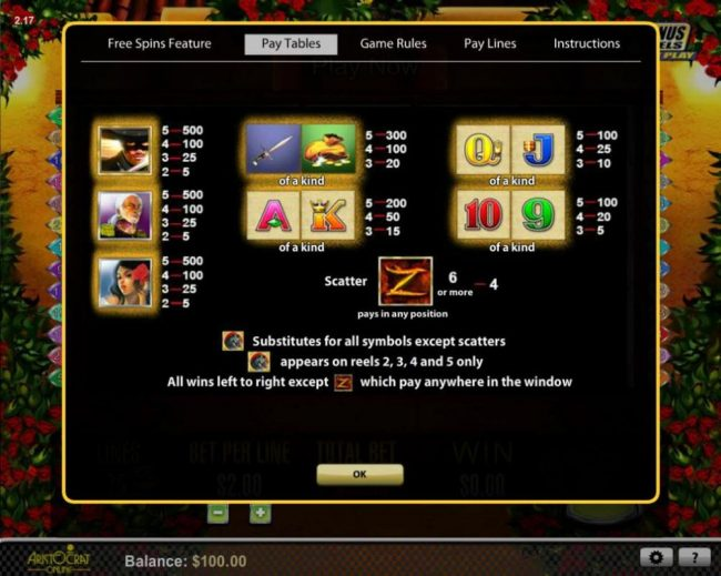Slot game symbols paytable featuring action hero themed icons