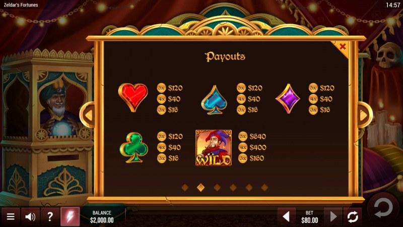 Zeldar's Fortunes :: Paytable - Low Value Symbols