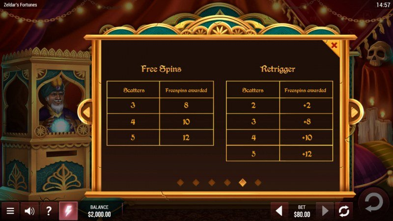 Zeldar's Fortunes :: Free Spin Feature Rules