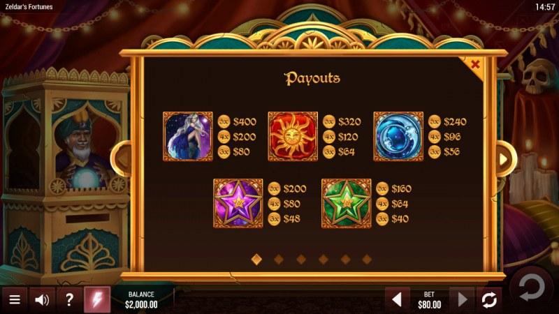 Zeldar's Fortunes :: Paytable - High Value Symbols