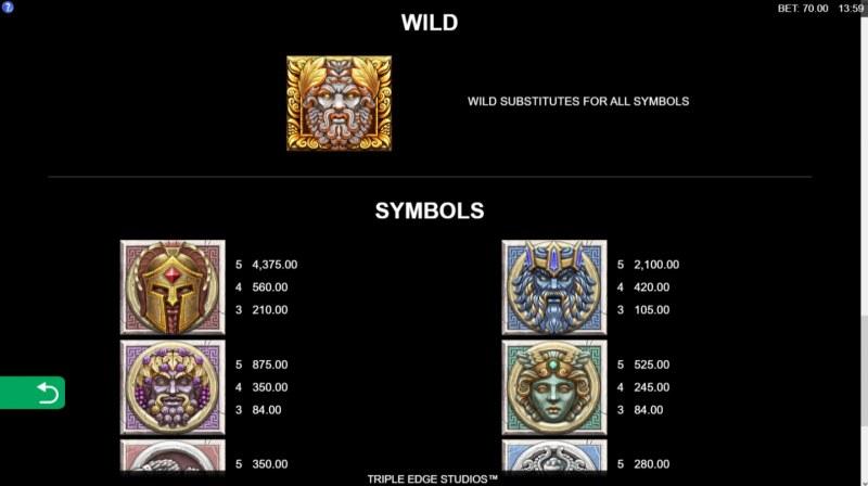 Zeus Ancient Fortunes :: Wild Symbols Rules