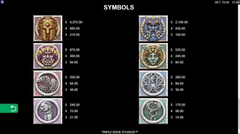 Zeus Ancient Fortunes :: Paytable