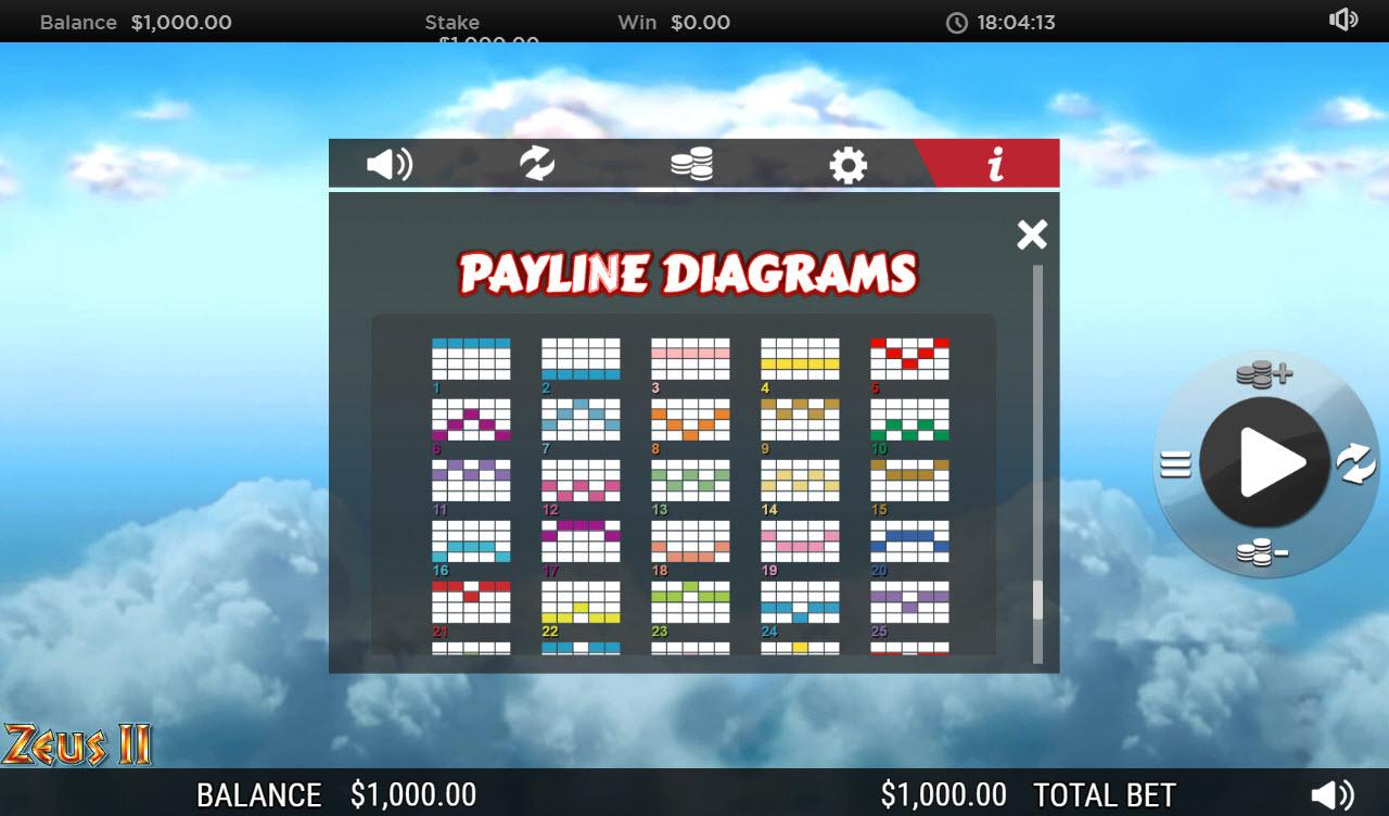 Zeus II :: Paylines 1-25