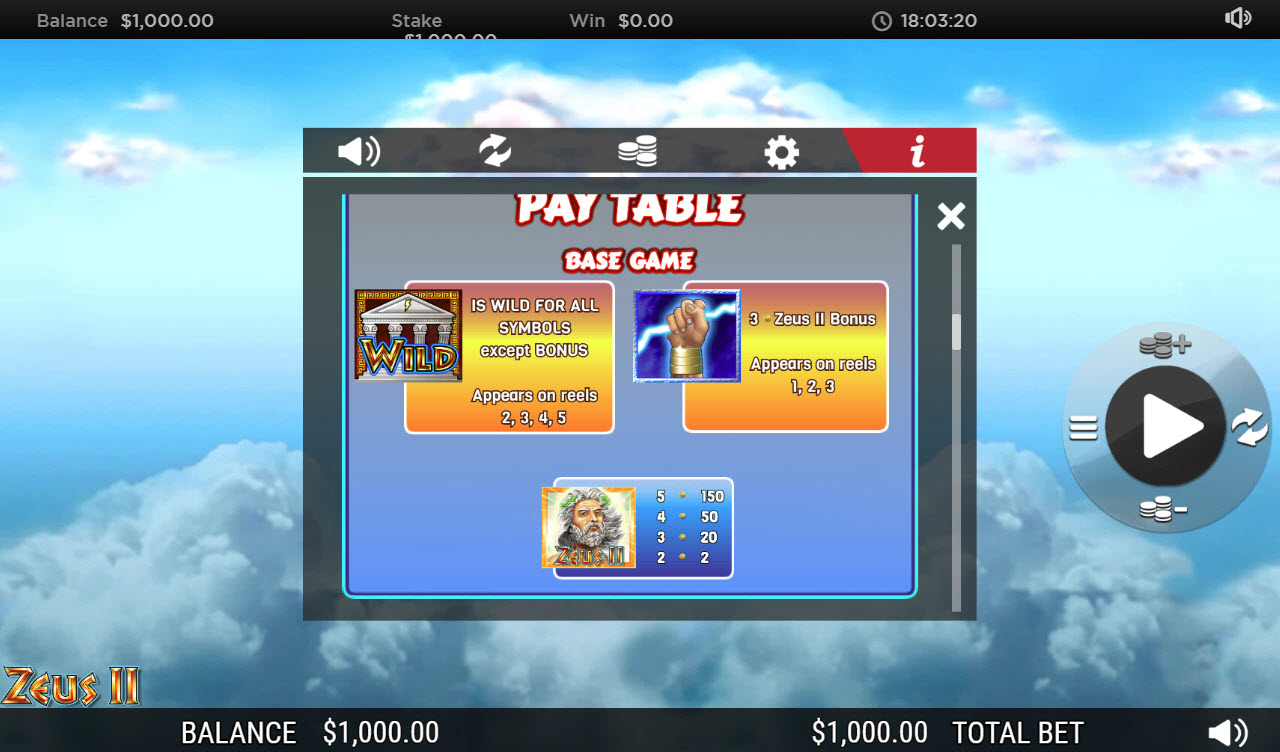 Zeus II :: High Value Symbols Paytable