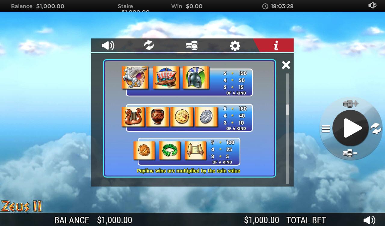 Zeus II :: Low Value Symbols Paytable