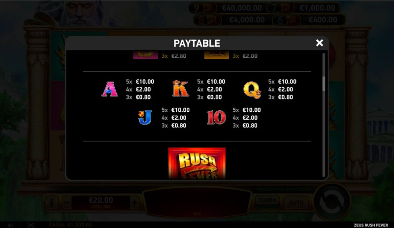 Zeus Rush Fever :: Paytable - Low Value Symbols