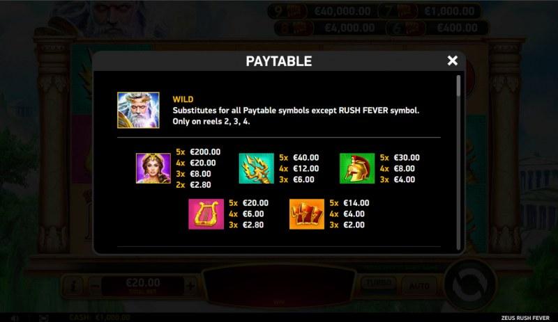 Zeus Rush Fever :: Paytable - High Value Symbols