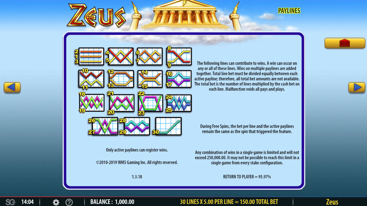 Zeus :: General Game Rules
